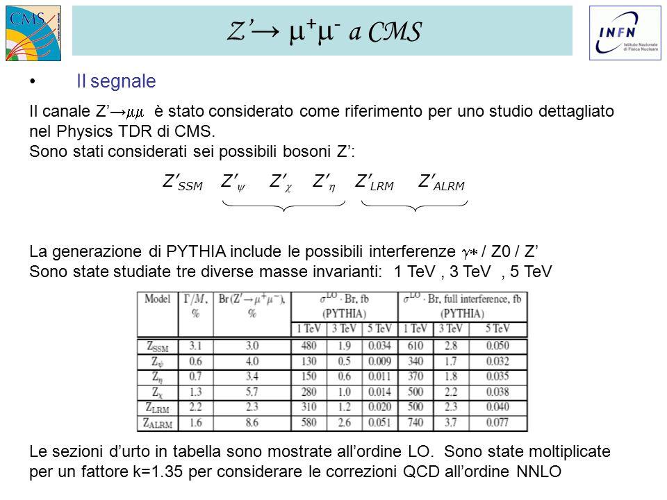 GR I LNF – 28/11/2006 Ezio Torassa – INFN Padova11 Z' →  +  - a CMS Il segnale Il canale Z'→  è stato considerato come riferimento per uno studio dettagliato nel Physics TDR di CMS.
