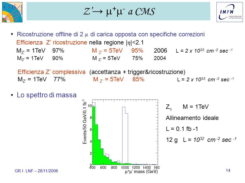 GR I LNF – 28/11/2006 Ezio Torassa – INFN Padova14 Z' →  +  - a CMS Ricostruzione offline di 2  di carica opposta con specifiche correzioni Efficienza Z' ricostruzione nella regione |  |<2.1 M Z' = 1TeV 97% M Z' = 5TeV 95% 2006 L = 2 x 10 33 cm -2 sec -1 M Z' = 1TeV 90% M Z' = 5TeV 75% 2004 Efficienza Z' complessiva (accettanza + trigger&ricostruzione) M Z' = 1TeV 77% M Z' = 5TeV 85% L = 2 x 10 33 cm -2 sec -1 Lo spettro di massa Z   M = 1TeV Allineamento ideale L = 0.1 fb -1 12 g L = 10 32 cm -2 sec -1