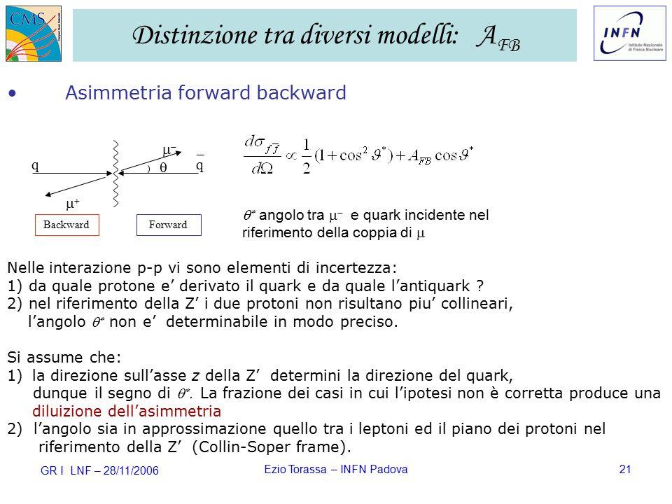 GR I LNF – 28/11/2006 Ezio Torassa – INFN Padova21 Distinzione tra diversi modelli: A FB Asimmetria forward backward Nelle interazione p-p vi sono elementi di incertezza: 1) da quale protone e' derivato il quark e da quale l'antiquark .
