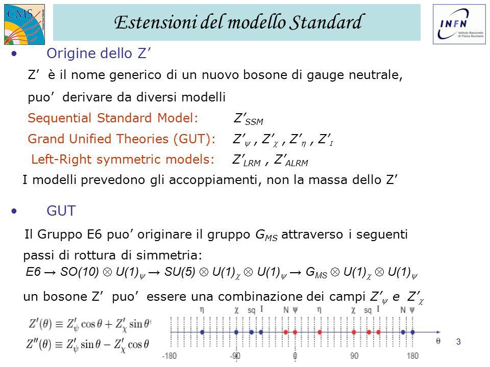 GR I LNF – 28/11/2006 Ezio Torassa – INFN Padova3 Estensioni del modello Standard Origine dello Z' Z' è il nome generico di un nuovo bosone di gauge neutrale, puo' derivare da diversi modelli Sequential Standard Model: Z' SSM Grand Unified Theories (GUT): Z' ,Z' ,Z' ,Z' I  Left-Right symmetric models: Z' LRM, Z' ALRM I modelli prevedono gli accoppiamenti, non la massa dello Z' GUT Il Gruppo E6 puo' originare il gruppo G MS attraverso i seguenti passi di rottura di simmetria: un bosone Z' puo' essere una combinazione dei campi Z'  e Z'  E6 → SO(10)  U(1)  → SU(5)  U(1)   U(1)  → G MS  U(1)   U(1) 