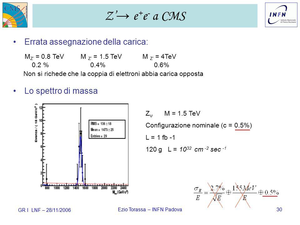 GR I LNF – 28/11/2006 Ezio Torassa – INFN Padova30 Errata assegnazione della carica: M Z' = 0.8 TeV M Z' = 1.5 TeV M Z' = 4TeV 0.2 % 0.4% 0.6% Non si richede che la coppia di elettroni abbia carica opposta Lo spettro di massa Z   M = 1.5 TeV Configurazione nominale (c = 0.5%) L = 1 fb -1 120 g L = 10 32 cm -2 sec -1 Z' → e + e - a CMS