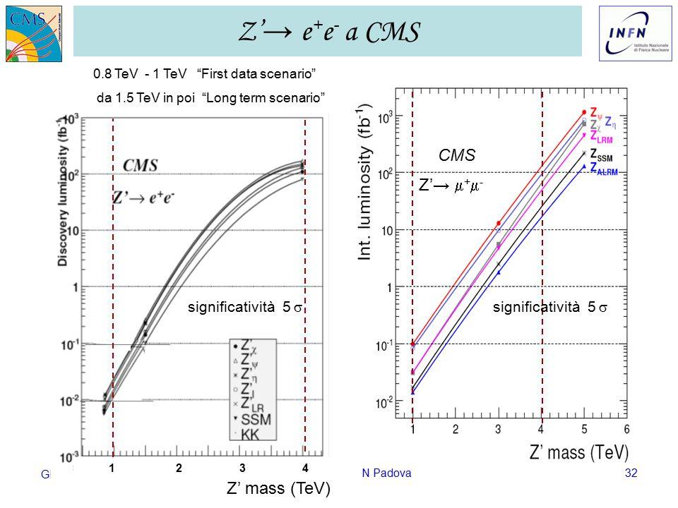 GR I LNF – 28/11/2006 Ezio Torassa – INFN Padova32 significatività 5  CMS Z'→  +  - Z' → e + e - a CMS 0.8 TeV - 1 TeV First data scenario da 1.5 TeV in poi Long term scenario significatività 5  1 2 3 4 Z' mass (TeV)