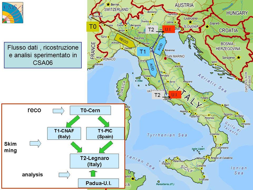 GR I LNF – 28/11/2006 Ezio Torassa – INFN Padova34 T0 T1 T2 AOD RECO Flusso dati, ricostruzione e analisi sperimentato in CSA06 U.I.