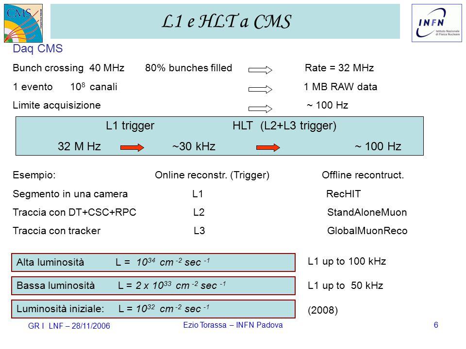 GR I LNF – 28/11/2006 Ezio Torassa – INFN Padova6 L1 e HLT a CMS Daq CMS Bunch crossing 40 MHz 80% bunches filled Rate = 32 MHz 1 evento 10 8 canali 1 MB RAW data Limite acquisizione ~ 100 Hz L1 trigger HLT (L2+L3 trigger) 32 M Hz ~30 kHz ~ 100 Hz Esempio: Online reconstr.