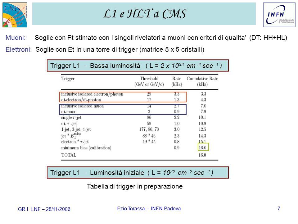 GR I LNF – 28/11/2006 Ezio Torassa – INFN Padova7 L1 e HLT a CMS Muoni: Soglie con Pt stimato con i singoli rivelatori a muoni con criteri di qualita' (DT: HH+HL) Elettroni: Soglie con Et in una torre di trigger (matrice 5 x 5 cristalli) Trigger L1 - Bassa luminosità ( L = 2 x 10 33 cm -2 sec -1 ) Trigger L1 - Luminosità iniziale ( L = 10 32 cm -2 sec -1 ) Tabella di trigger in preparazione