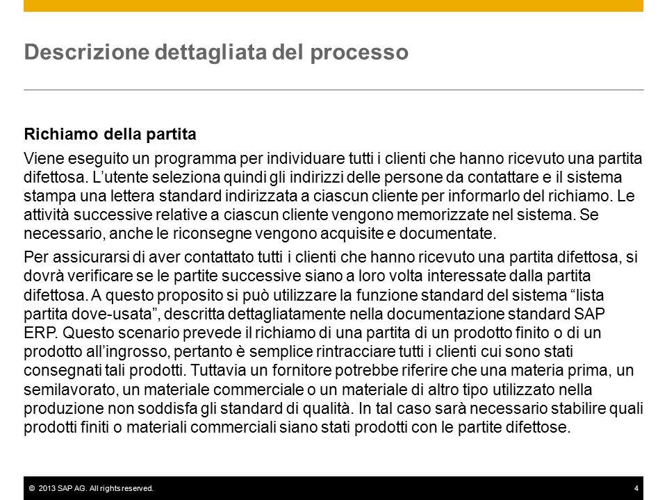 ©2013 SAP AG. All rights reserved.4 Descrizione dettagliata del processo Richiamo della partita Viene eseguito un programma per individuare tutti i cl