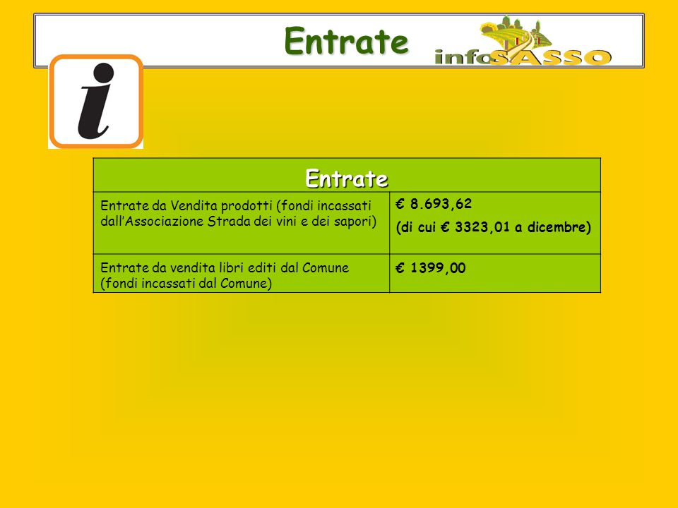 Costo Infosasso Costo Infosasso Costo netto a cittadino €. 5,50 €. 5,50