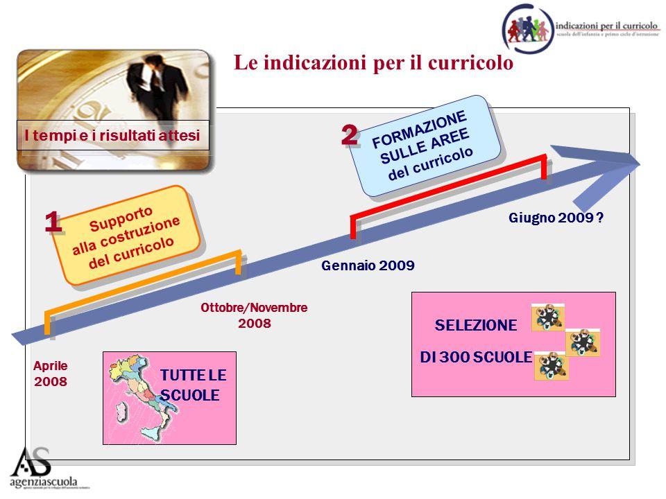 Le indicazioni per il curricolo Gennaio 2009 Aprile 2008 Ottobre/Novembre 2008 Giugno 2009 ? Supporto alla costruzione del curricolo FORMAZIONE SULLE