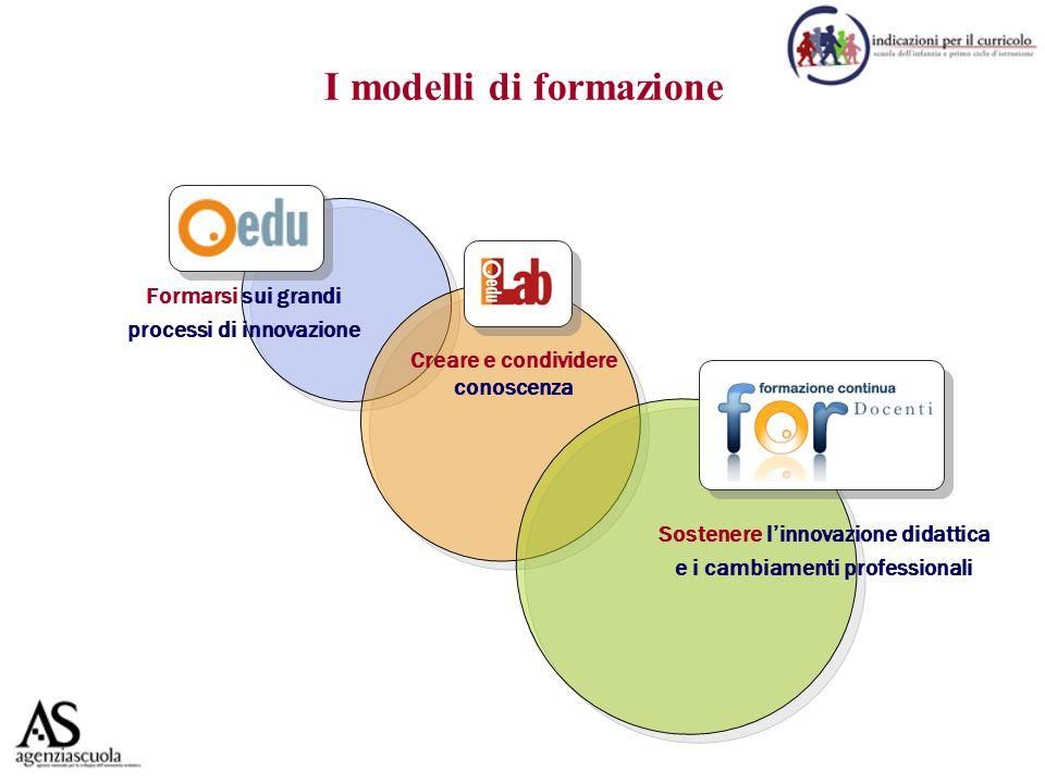 I modelli di formazione Formarsi sui grandi processi di innovazione Creare e condividere conoscenza Sostenere l'innovazione didattica e i cambiamenti professionali