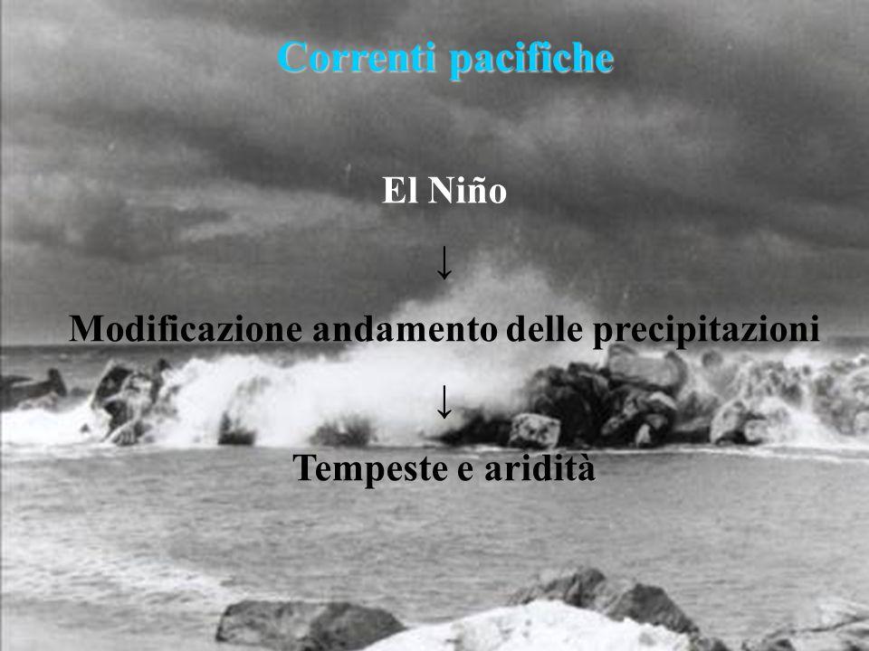 Correnti pacifiche El Nino ↓ Modificazione andamento delle precipitazioni ↓ Tempeste e aridità