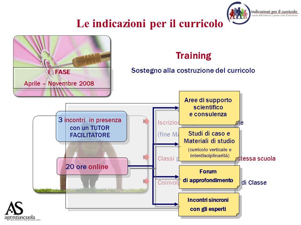 L'articolazione della formazione: i casi Analisi di casi emblematici come spunto per: Riflettere sui temi culturali.