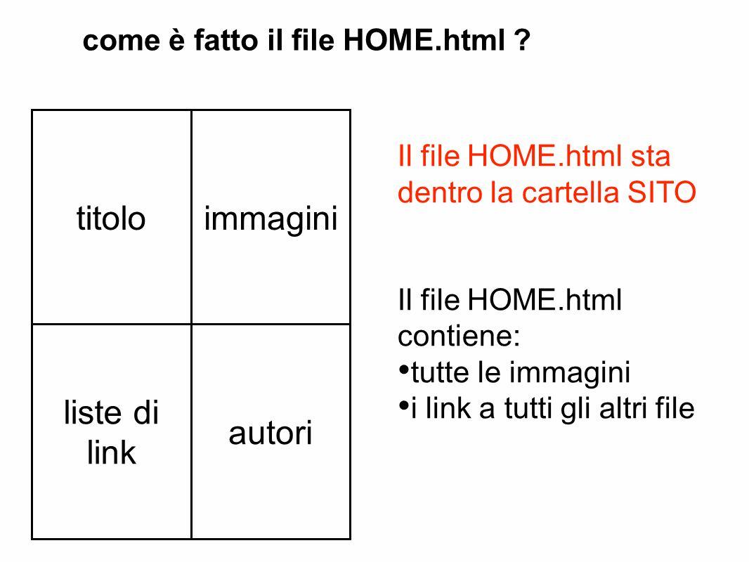 titoloimmagini liste di link autori Il file HOME.html sta dentro la cartella SITO Il file HOME.html contiene: tutte le immagini i link a tutti gli altri file come è fatto il file HOME.html ?