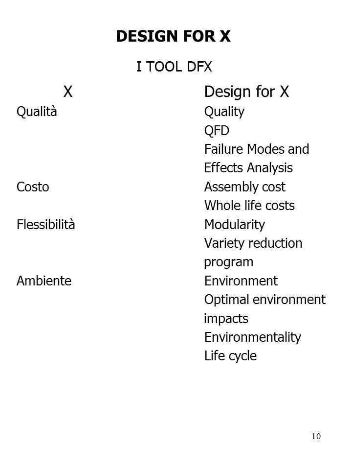 10 DESIGN FOR X I TOOL DFX XDesign for X QualitàQuality QFD Failure Modes and Effects Analysis CostoAssembly cost Whole life costs FlessibilitàModularity Variety reduction program AmbienteEnvironment Optimal environment impacts Environmentality Life cycle