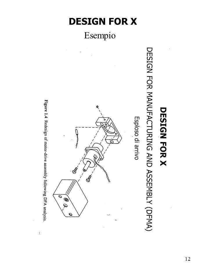 12 DESIGN FOR X Esempio