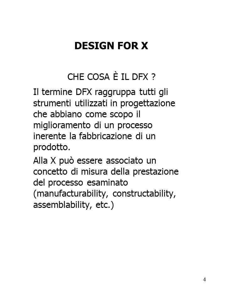 4 DESIGN FOR X CHE COSA È IL DFX ? Il termine DFX raggruppa tutti gli strumenti utilizzati in progettazione che abbiano come scopo il miglioramento di
