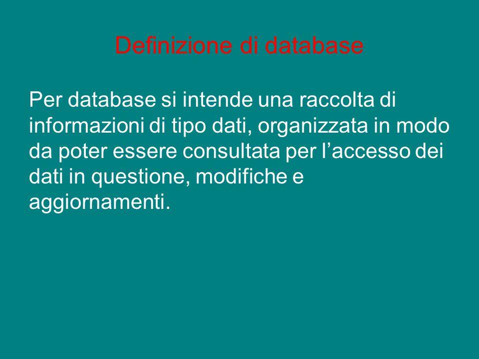 Definizione di database Per database si intende una raccolta di informazioni di tipo dati, organizzata in modo da poter essere consultata per l'access