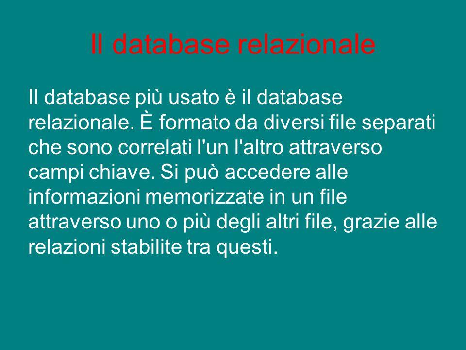 Il database relazionale Il database più usato è il database relazionale. È formato da diversi file separati che sono correlati l'un l'altro attraverso
