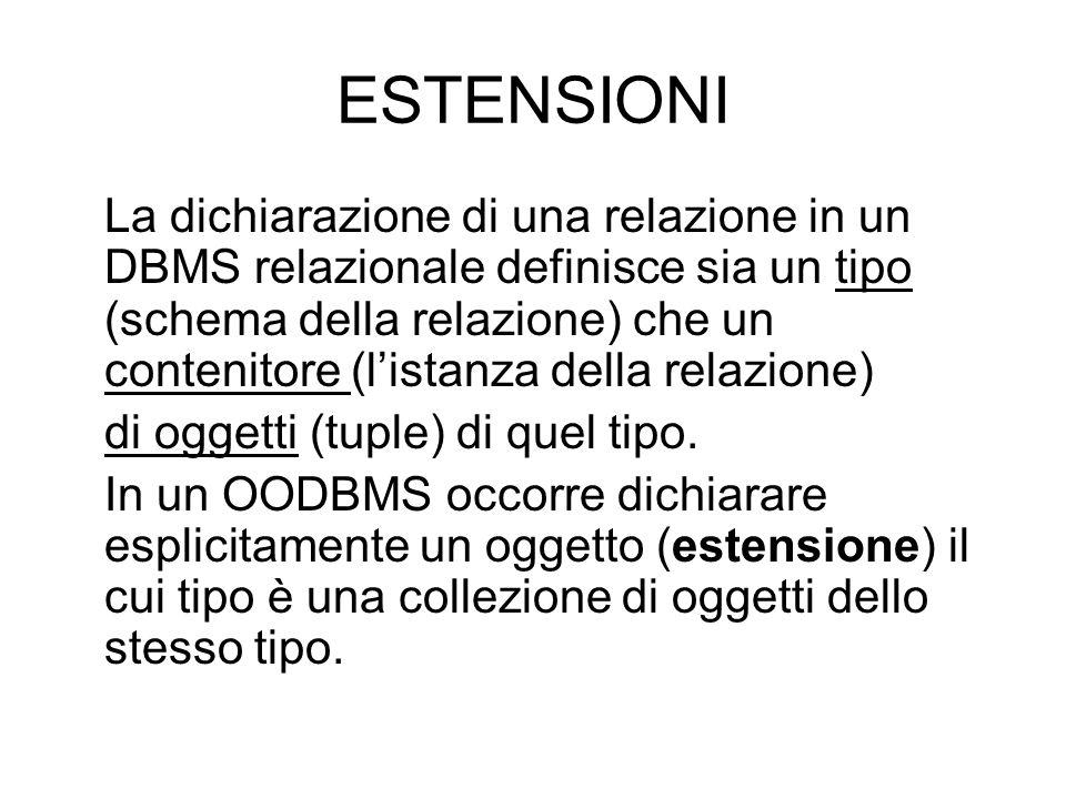 ESTENSIONI La dichiarazione di una relazione in un DBMS relazionale definisce sia un tipo (schema della relazione) che un contenitore (l'istanza della relazione) di oggetti (tuple) di quel tipo.