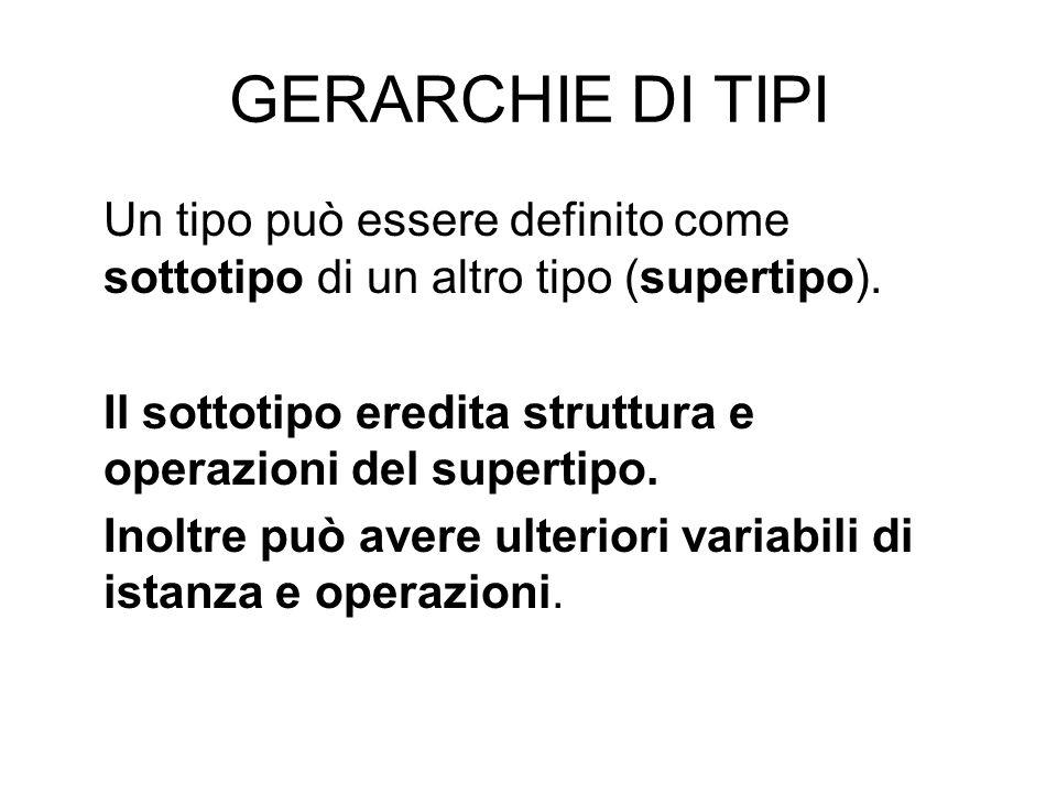 GERARCHIE DI TIPI Un tipo può essere definito come sottotipo di un altro tipo (supertipo). Il sottotipo eredita struttura e operazioni del supertipo.