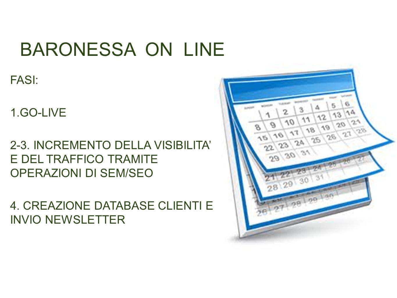 BARONESSA ON LINE FASI: 1.GO-LIVE 2-3.