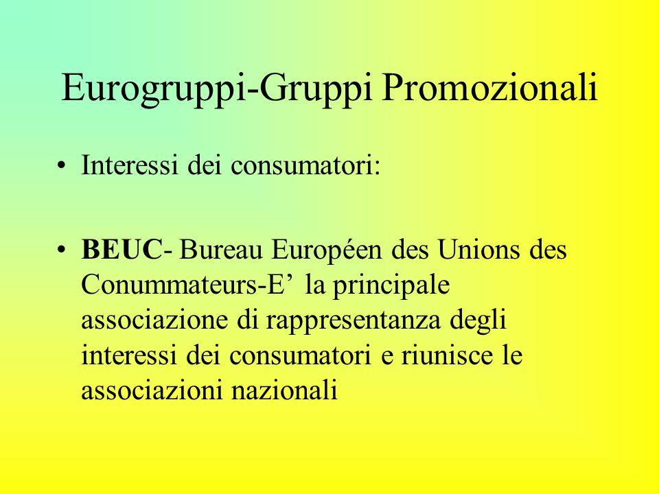 Eurogruppi-Gruppi Promozionali Interessi dei consumatori: BEUC- Bureau Européen des Unions des Conummateurs-E' la principale associazione di rappresentanza degli interessi dei consumatori e riunisce le associazioni nazionali