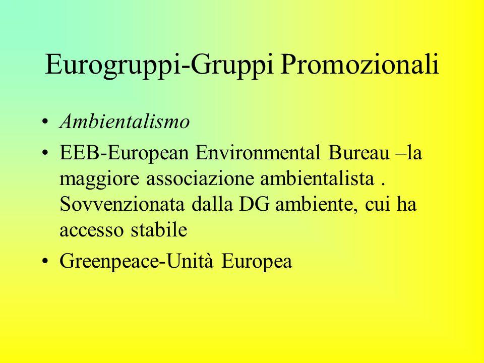 Eurogruppi-Gruppi Promozionali Ambientalismo EEB-European Environmental Bureau –la maggiore associazione ambientalista.