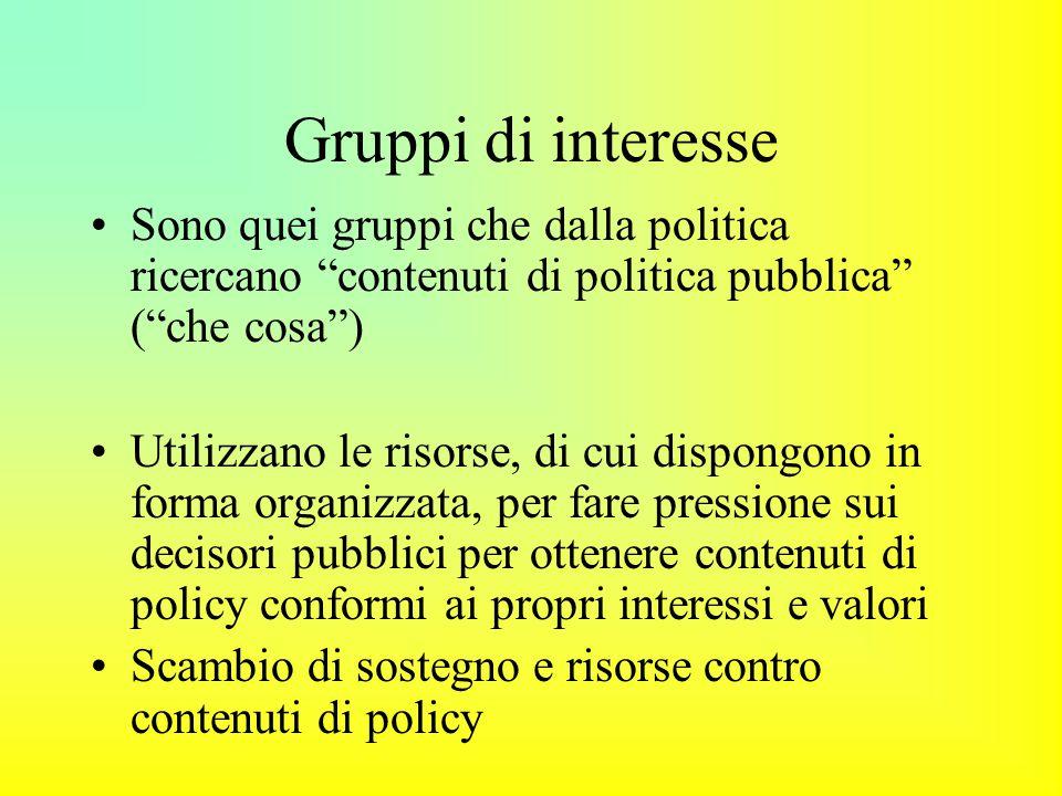 Gruppi di interesse Sono quei gruppi che dalla politica ricercano contenuti di politica pubblica ( che cosa ) Utilizzano le risorse, di cui dispongono in forma organizzata, per fare pressione sui decisori pubblici per ottenere contenuti di policy conformi ai propri interessi e valori Scambio di sostegno e risorse contro contenuti di policy