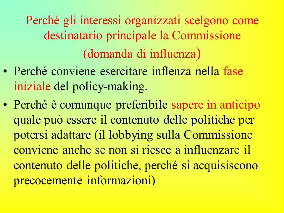 Perché gli interessi organizzati scelgono come destinatario principale la Commissione (domanda di influenza ) Perché conviene esercitare inflenza nella fase iniziale del policy-making.