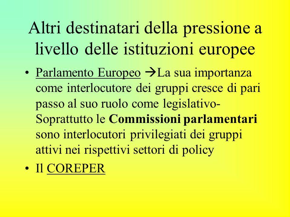 Altri destinatari della pressione a livello delle istituzioni europee Parlamento Europeo  La sua importanza come interlocutore dei gruppi cresce di pari passo al suo ruolo come legislativo- Soprattutto le Commissioni parlamentari sono interlocutori privilegiati dei gruppi attivi nei rispettivi settori di policy Il COREPER