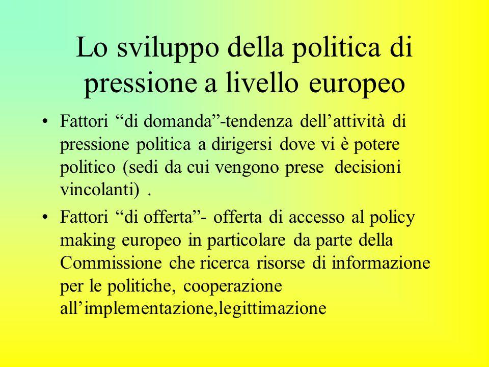 Lo sviluppo della politica di pressione a livello europeo Fattori di domanda -tendenza dell'attività di pressione politica a dirigersi dove vi è potere politico (sedi da cui vengono prese decisioni vincolanti).