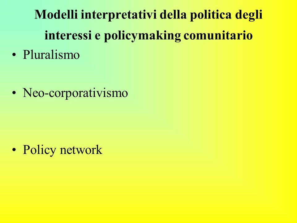 Modelli interpretativi della politica degli interessi e policymaking comunitario Pluralismo Neo-corporativismo Policy network