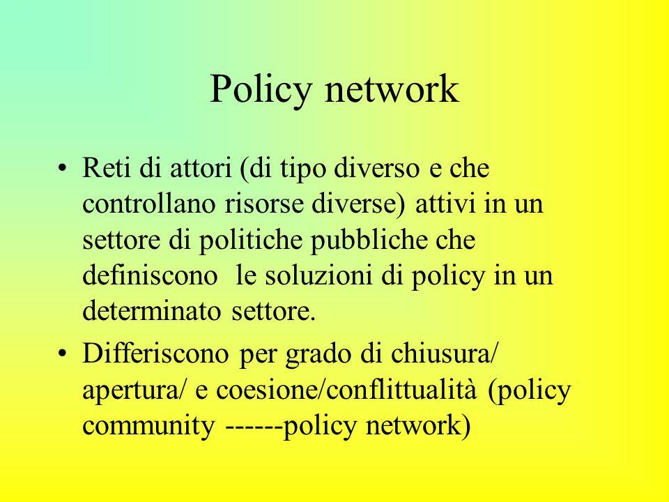 Policy network Reti di attori (di tipo diverso e che controllano risorse diverse) attivi in un settore di politiche pubbliche che definiscono le soluzioni di policy in un determinato settore.