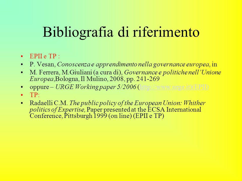 Bibliografia di riferimento EPII e TP : P.