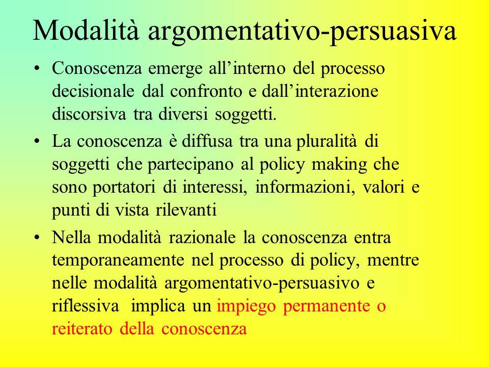 Modalità argomentativo-persuasiva Conoscenza emerge all'interno del processo decisionale dal confronto e dall'interazione discorsiva tra diversi soggetti.