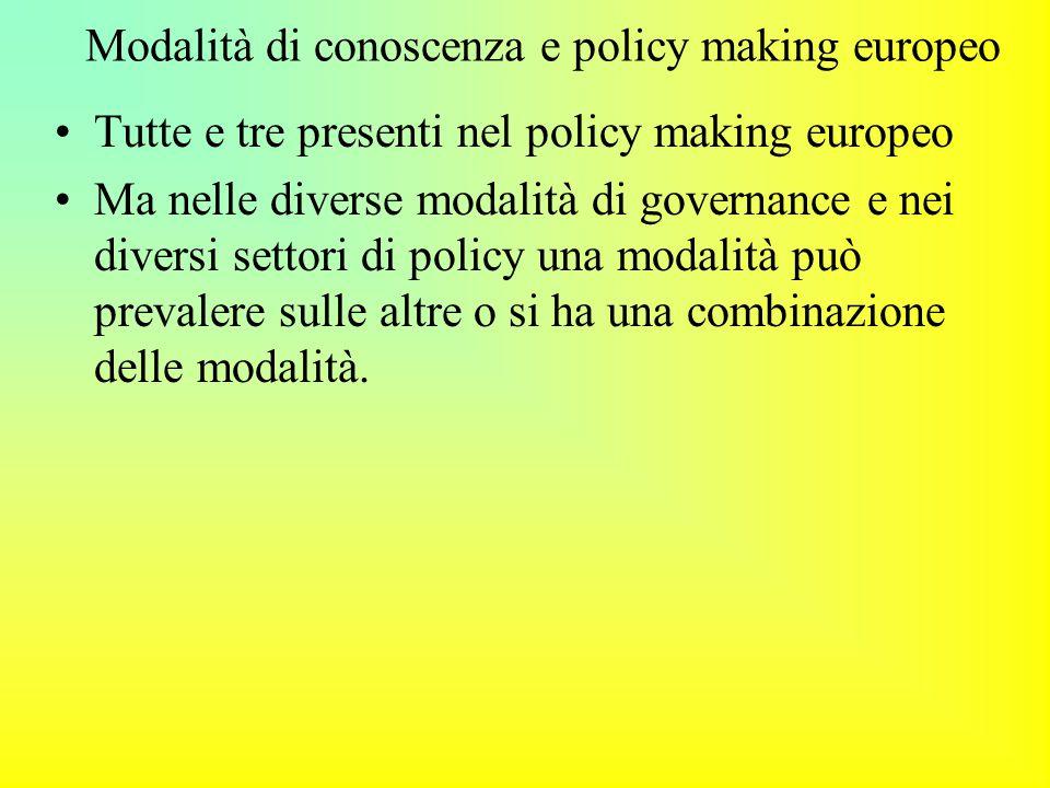 Modalità di conoscenza e policy making europeo Tutte e tre presenti nel policy making europeo Ma nelle diverse modalità di governance e nei diversi settori di policy una modalità può prevalere sulle altre o si ha una combinazione delle modalità.