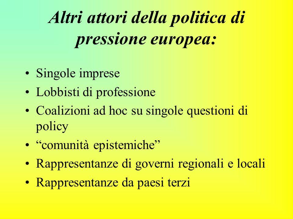 Altri attori della politica di pressione europea: Singole imprese Lobbisti di professione Coalizioni ad hoc su singole questioni di policy comunità epistemiche Rappresentanze di governi regionali e locali Rappresentanze da paesi terzi