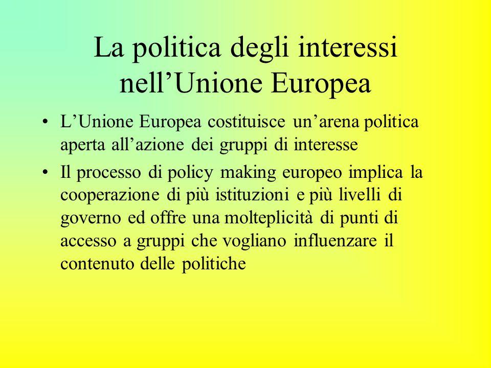 La politica degli interessi nell'Unione Europea L'Unione Europea costituisce un'arena politica aperta all'azione dei gruppi di interesse Il processo di policy making europeo implica la cooperazione di più istituzioni e più livelli di governo ed offre una molteplicità di punti di accesso a gruppi che vogliano influenzare il contenuto delle politiche