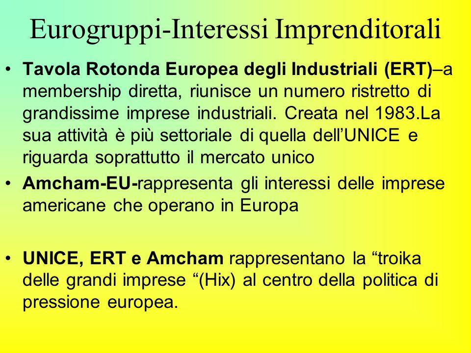 Eurogruppi-Interessi Imprenditorali Tavola Rotonda Europea degli Industriali (ERT)–a membership diretta, riunisce un numero ristretto di grandissime imprese industriali.