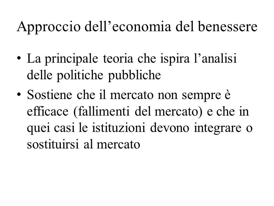 Approccio dell'economia del benessere La principale teoria che ispira l'analisi delle politiche pubbliche Sostiene che il mercato non sempre è efficace (fallimenti del mercato) e che in quei casi le istituzioni devono integrare o sostituirsi al mercato