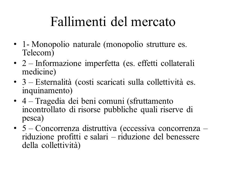 Fallimenti del mercato 1- Monopolio naturale (monopolio strutture es. Telecom) 2 – Informazione imperfetta (es. effetti collaterali medicine) 3 – Este