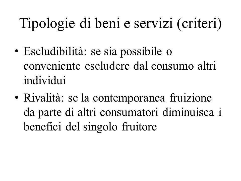 Tipologie di beni e servizi (criteri) Escludibilità: se sia possibile o conveniente escludere dal consumo altri individui Rivalità: se la contemporanea fruizione da parte di altri consumatori diminuisca i benefici del singolo fruitore