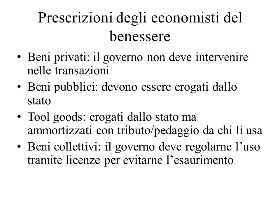 Prescrizioni degli economisti del benessere Beni privati: il governo non deve intervenire nelle transazioni Beni pubblici: devono essere erogati dallo