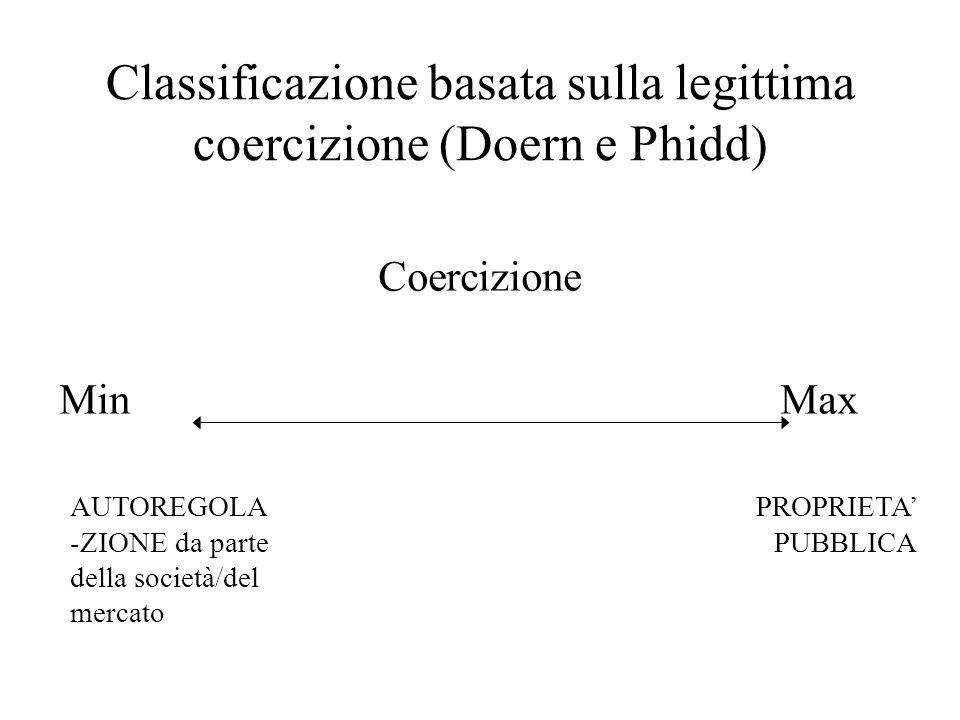 Classificazione basata sulla legittima coercizione (Doern e Phidd) Coercizione Min Max AUTOREGOLA -ZIONE da parte della società/del mercato PROPRIETA' PUBBLICA