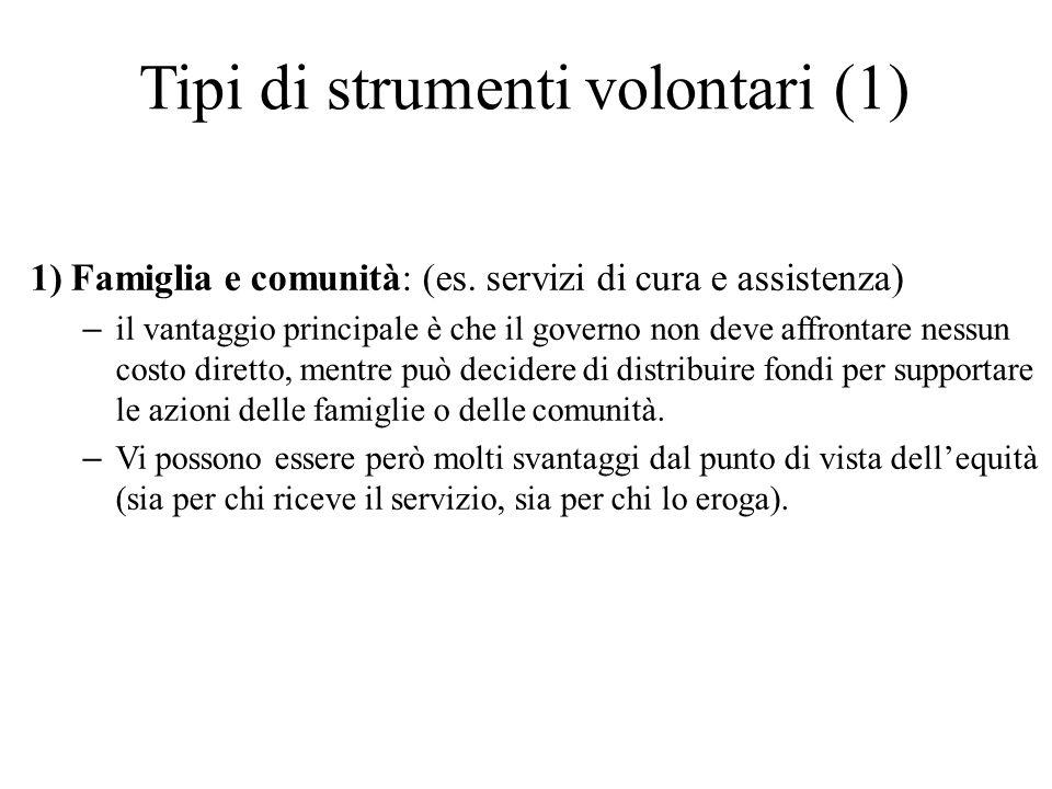 Tipi di strumenti volontari (1) 1) Famiglia e comunità: (es. servizi di cura e assistenza) – il vantaggio principale è che il governo non deve affront