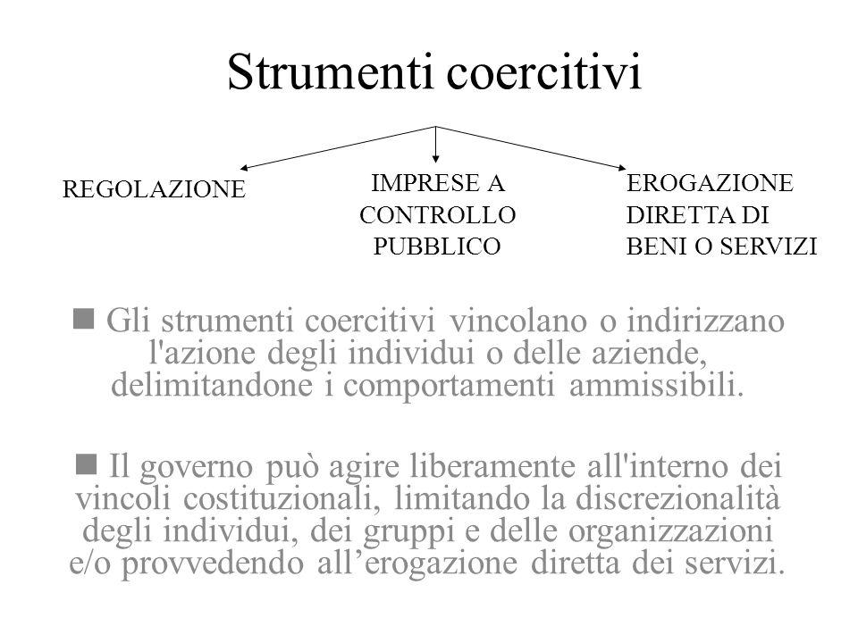 Strumenti coercitivi Gli strumenti coercitivi vincolano o indirizzano l'azione degli individui o delle aziende, delimitandone i comportamenti ammissib