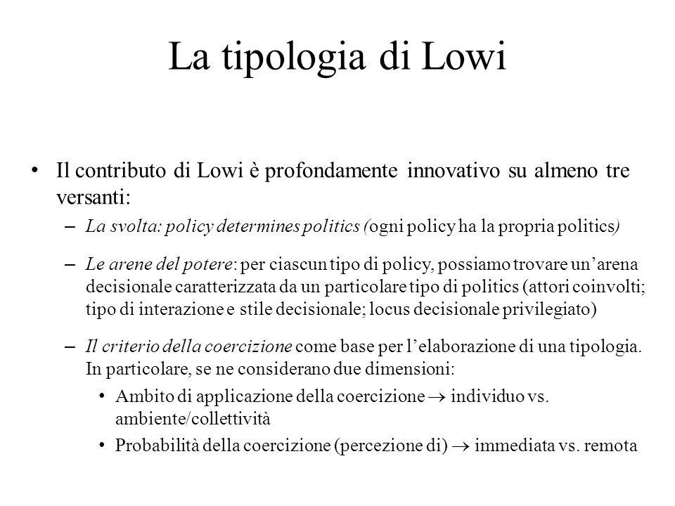 La tipologia di Lowi Il contributo di Lowi è profondamente innovativo su almeno tre versanti: – La svolta: policy determines politics (ogni policy ha