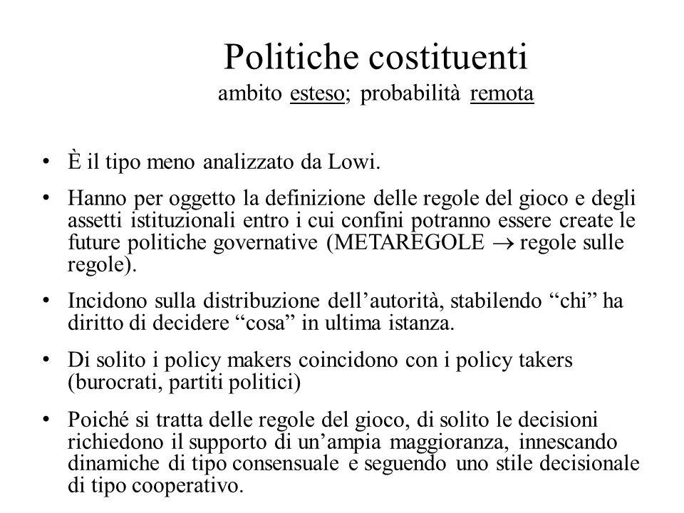 Politiche costituenti ambito esteso; probabilità remota È il tipo meno analizzato da Lowi.