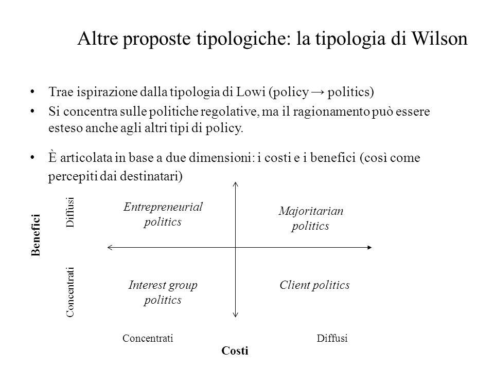 Altre proposte tipologiche: la tipologia di Wilson Trae ispirazione dalla tipologia di Lowi (policy → politics) Si concentra sulle politiche regolative, ma il ragionamento può essere esteso anche agli altri tipi di policy.