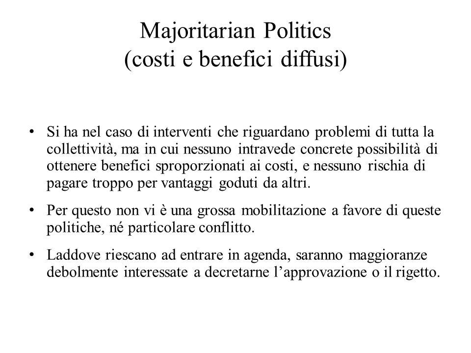 Majoritarian Politics (costi e benefici diffusi) Si ha nel caso di interventi che riguardano problemi di tutta la collettività, ma in cui nessuno intr