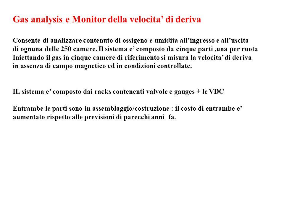 Gas analysis e Monitor della velocita' di deriva Consente di analizzare contenuto di ossigeno e umidita all'ingresso e all'uscita di ognuna delle 250 camere.